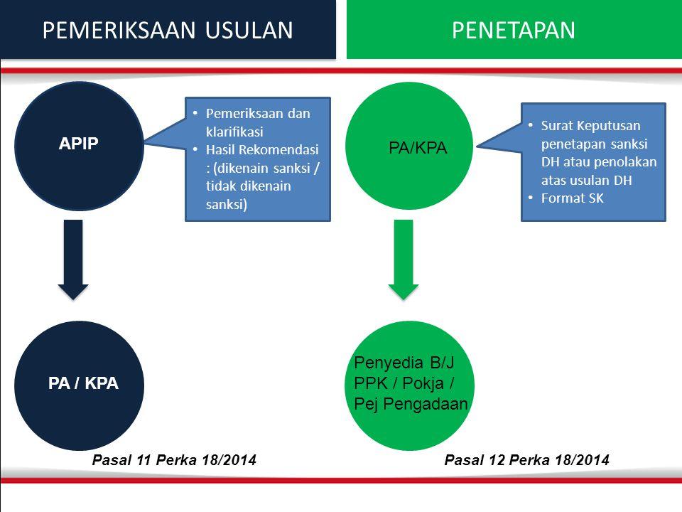 PEMERIKSAAN USULAN PENETAPAN APIP APIP PA/KPA Penyedia B/J