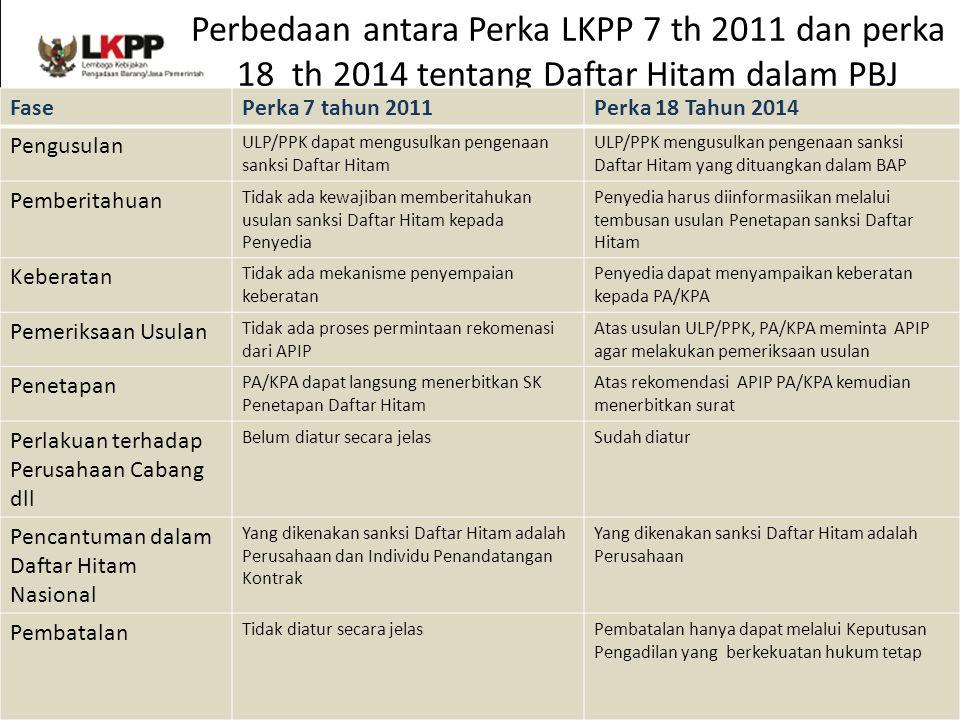 Perbedaan antara Perka LKPP 7 th 2011 dan perka 18 th 2014 tentang Daftar Hitam dalam PBJ