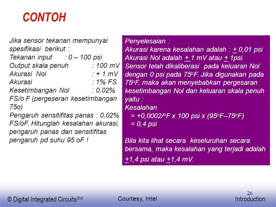 CONTOH Jika sensor tekanan mempunyai spesifikasi berikut :