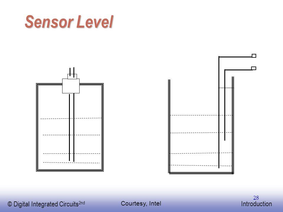 Sensor Level Courtesy, Intel