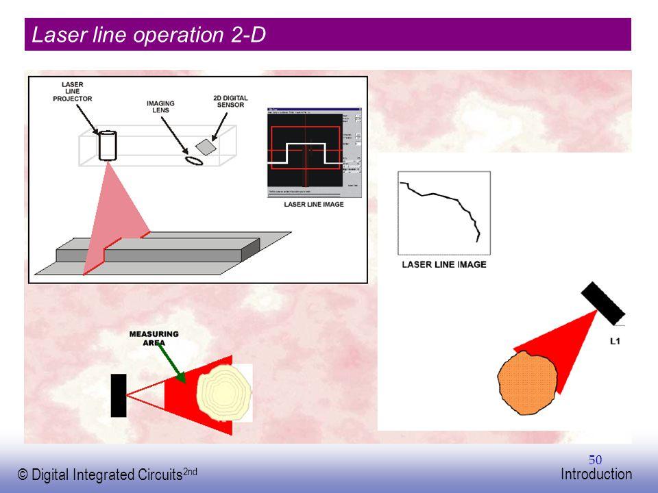 Laser line operation 2-D