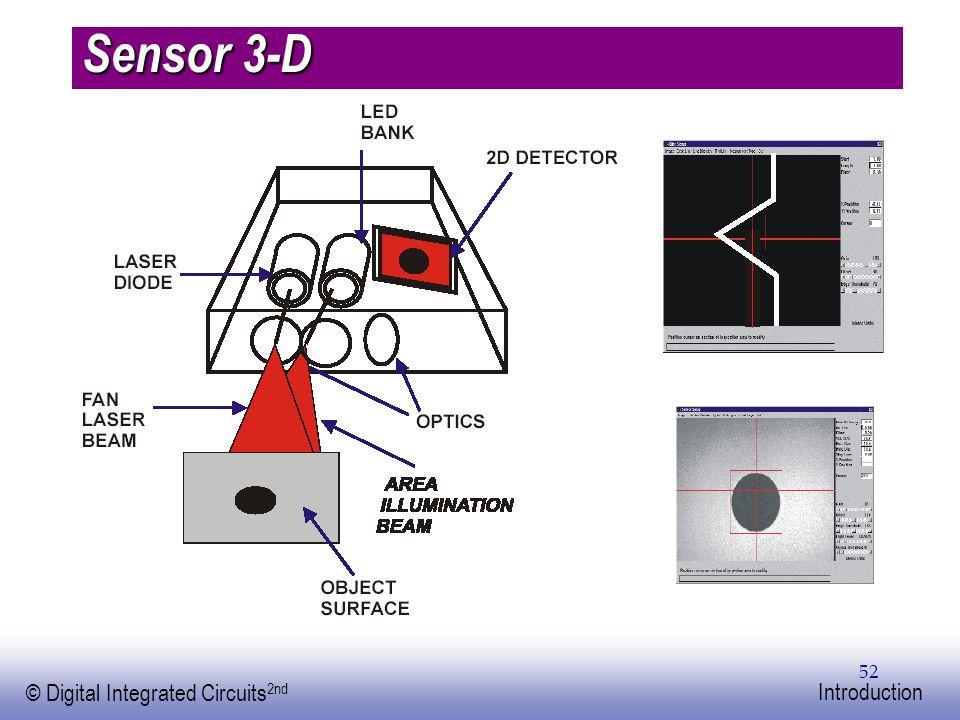 Sensor 3-D