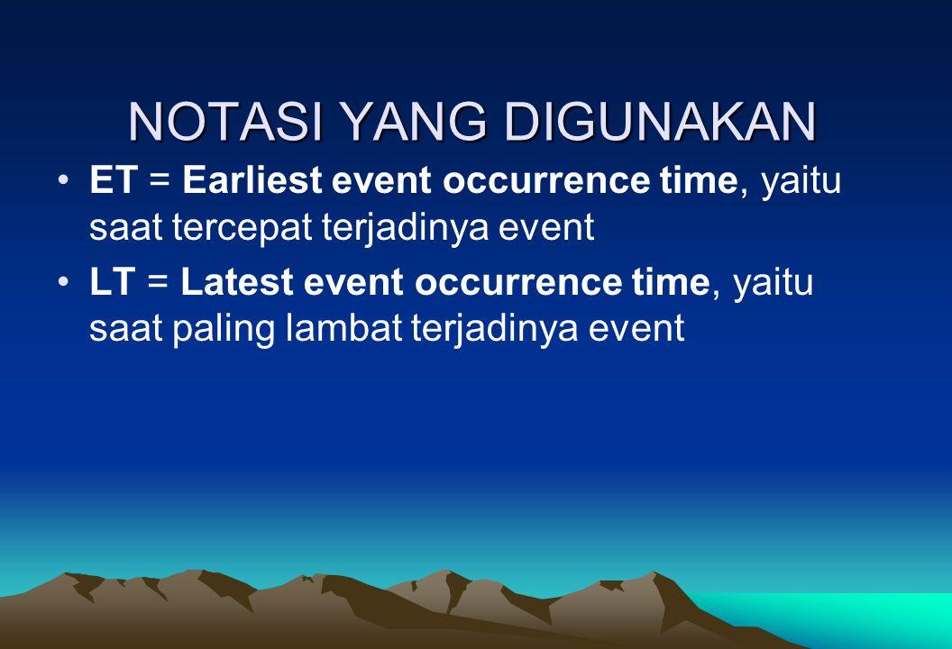 NOTASI YANG DIGUNAKAN ET = Earliest event occurrence time, yaitu saat tercepat terjadinya event.