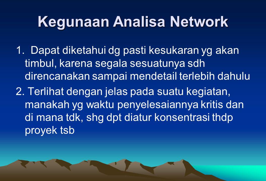 Kegunaan Analisa Network