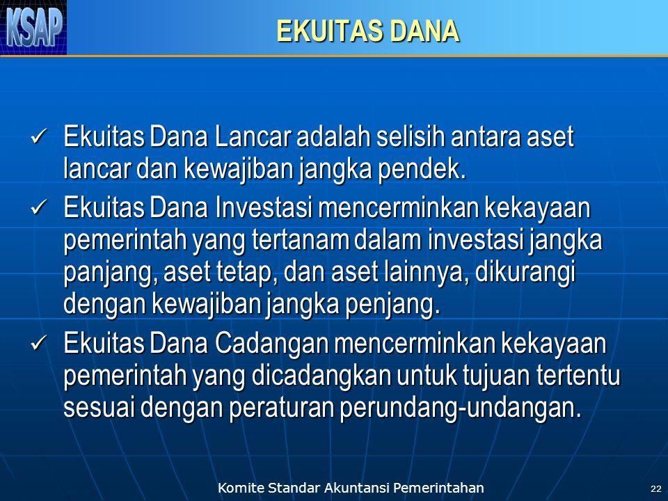 EKUITAS DANA Ekuitas Dana Lancar adalah selisih antara aset lancar dan kewajiban jangka pendek.