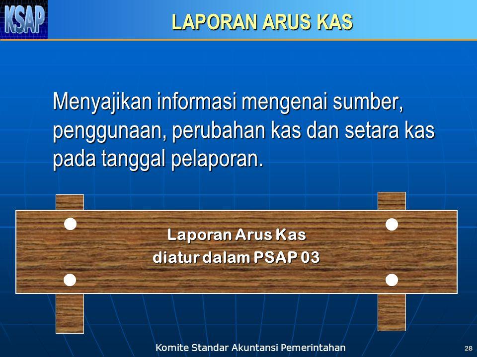 LAPORAN ARUS KAS Menyajikan informasi mengenai sumber, penggunaan, perubahan kas dan setara kas pada tanggal pelaporan.