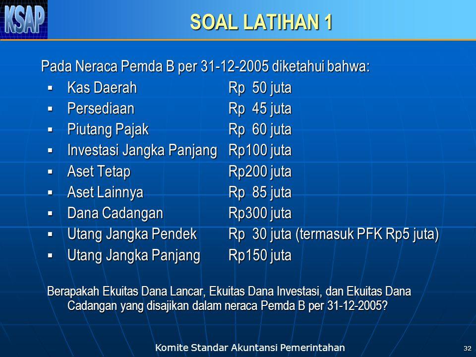 SOAL LATIHAN 1 Pada Neraca Pemda B per 31-12-2005 diketahui bahwa: