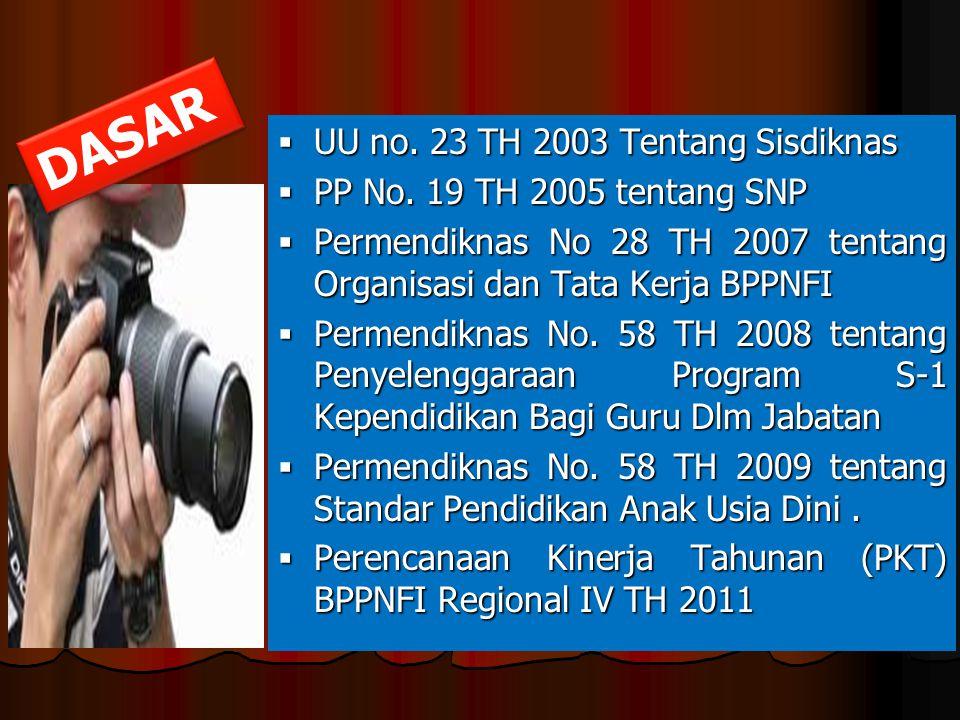 DASAR UU no. 23 TH 2003 Tentang Sisdiknas