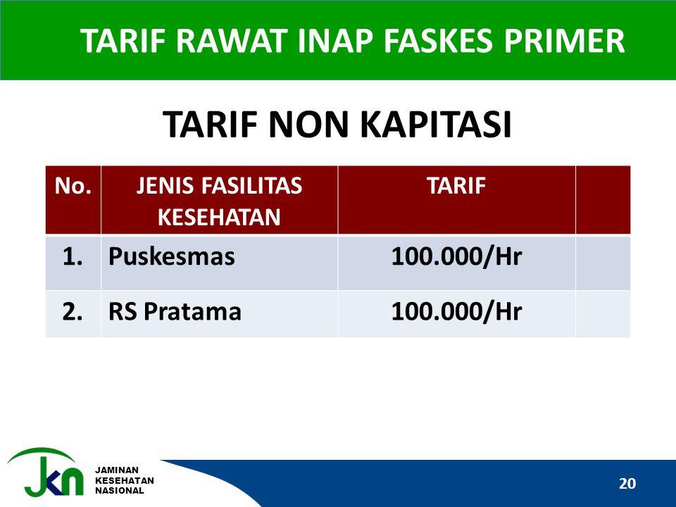 TARIF RAWAT INAP FASKES PRIMER JENIS FASILITAS KESEHATAN