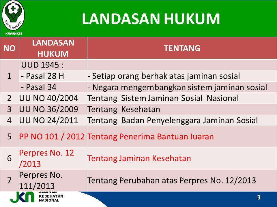 LANDASAN HUKUM NO LANDASAN HUKUM TENTANG 1 UUD 1945 : - Pasal 28 H