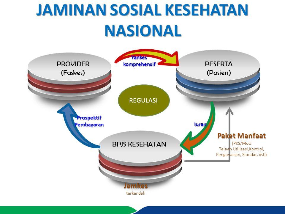JAMINAN SOSIAL KESEHATAN NASIONAL
