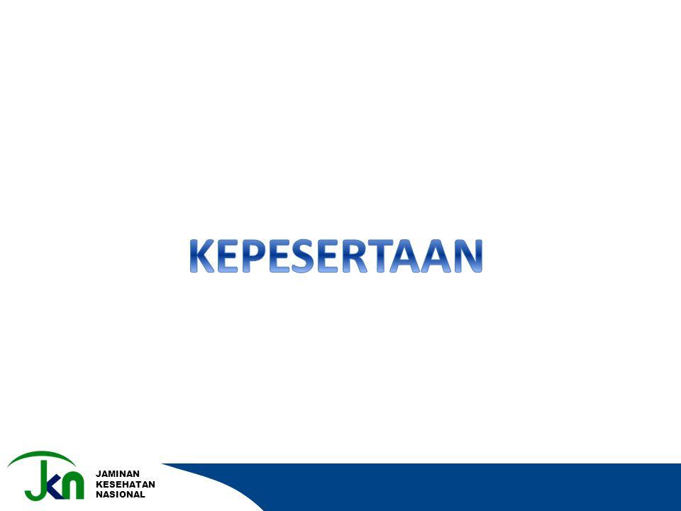 KEPESERTAAN