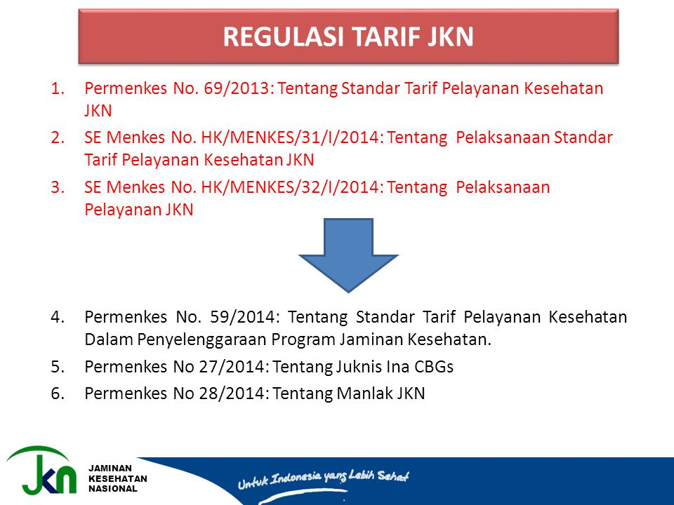 REGULASI TARIF JKN Permenkes No. 69/2013: Tentang Standar Tarif Pelayanan Kesehatan JKN.