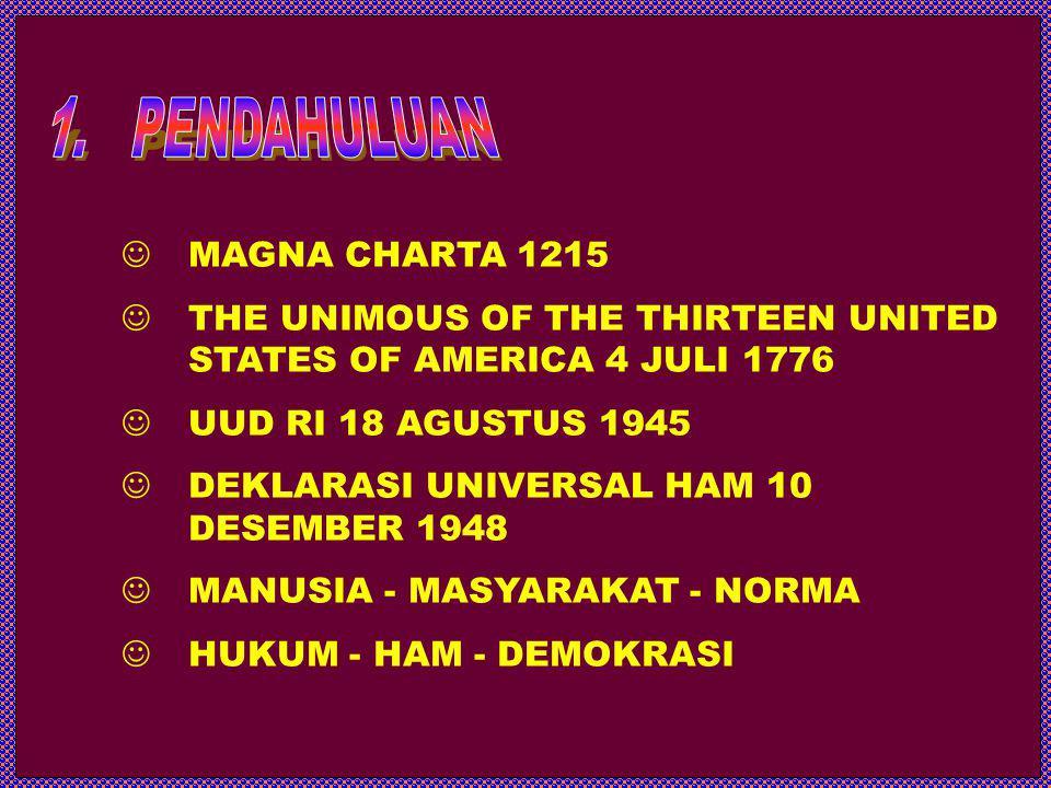 1. PENDAHULUAN  MAGNA CHARTA 1215