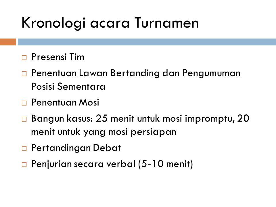 Kronologi acara Turnamen