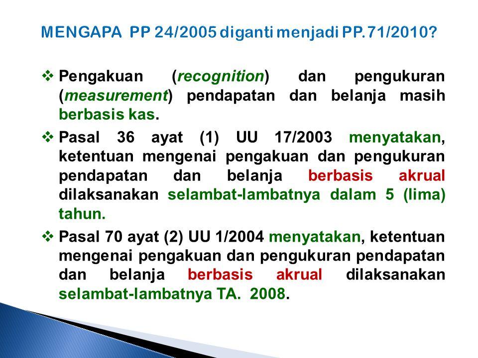 MENGAPA PP 24/2005 diganti menjadi PP.71/2010