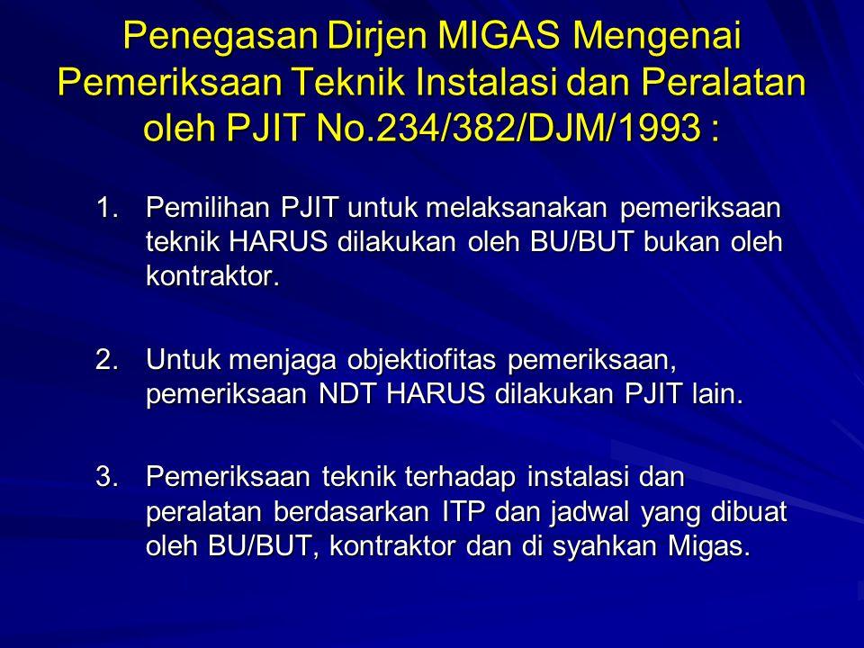 Penegasan Dirjen MIGAS Mengenai Pemeriksaan Teknik Instalasi dan Peralatan oleh PJIT No.234/382/DJM/1993 :