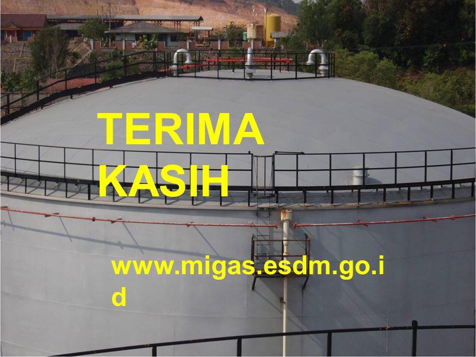 TERIMA KASIH www.migas.esdm.go.id
