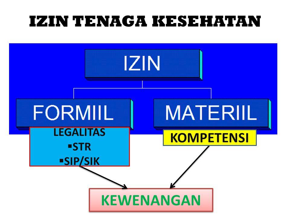 IZIN TENAGA KESEHATAN LEGALITAS STR SIP/SIK KOMPETENSI KEWENANGAN