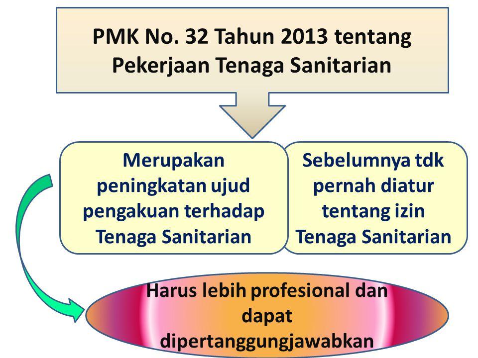 PMK No. 32 Tahun 2013 tentang Pekerjaan Tenaga Sanitarian