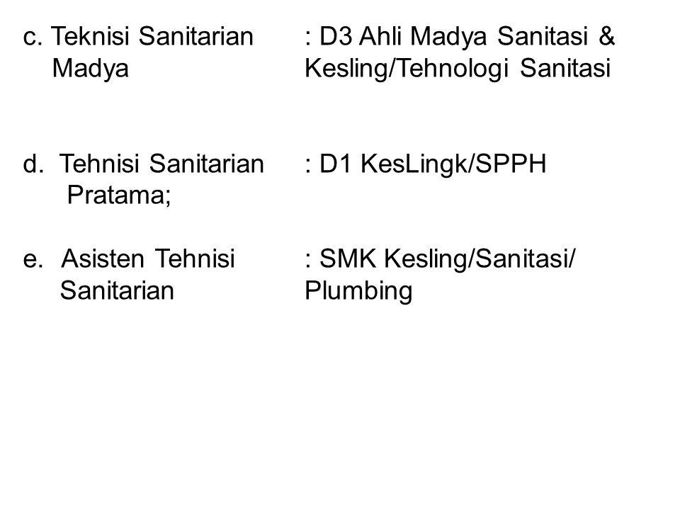 c. Teknisi Sanitarian Madya. d. Tehnisi Sanitarian. Pratama; Asisten Tehnisi. Sanitarian. : D3 Ahli Madya Sanitasi & Kesling/Tehnologi Sanitasi.