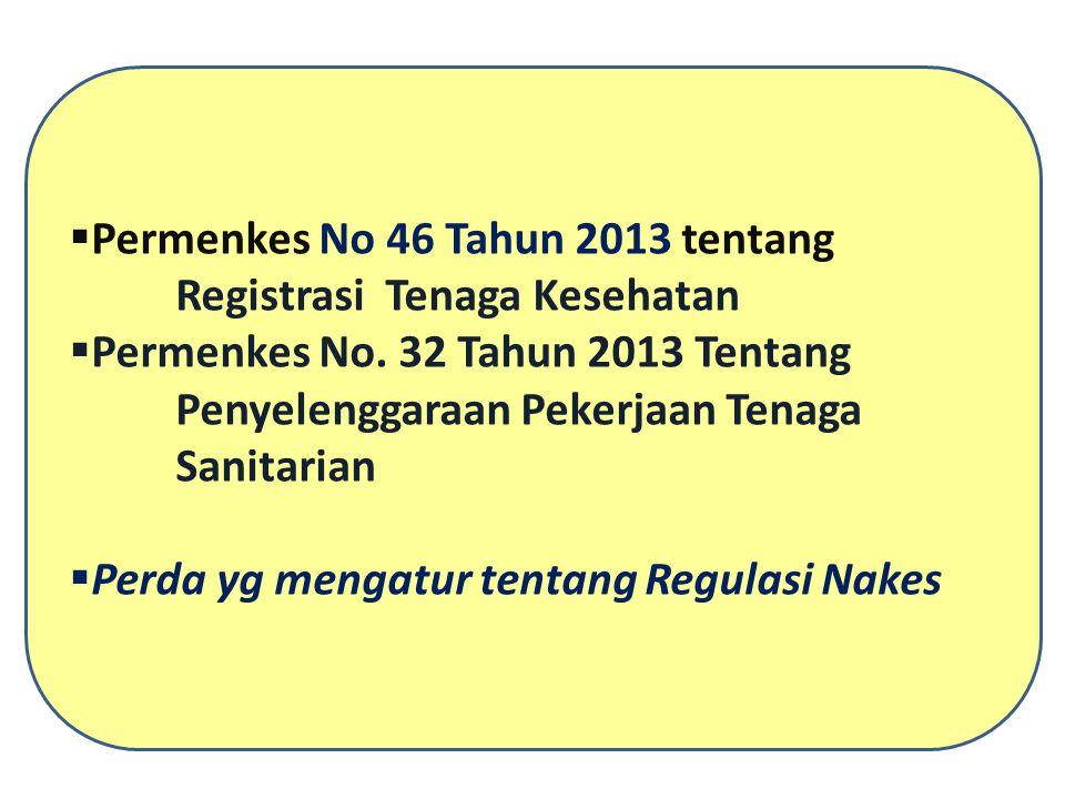 Permenkes No 46 Tahun 2013 tentang Registrasi Tenaga Kesehatan