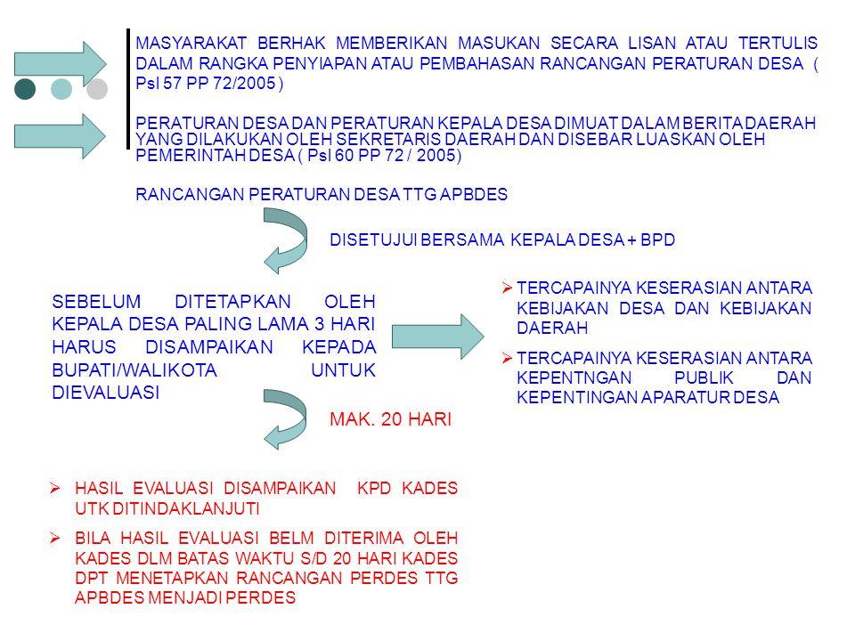 MASYARAKAT BERHAK MEMBERIKAN MASUKAN SECARA LISAN ATAU TERTULIS DALAM RANGKA PENYIAPAN ATAU PEMBAHASAN RANCANGAN PERATURAN DESA ( Psl 57 PP 72/2005 )