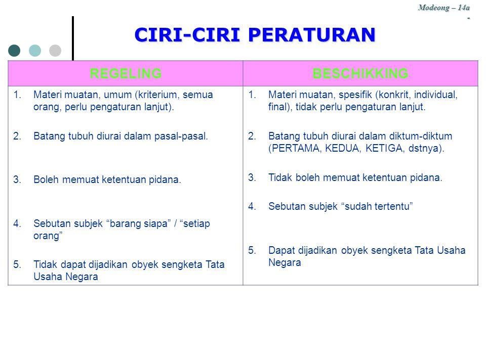 CIRI-CIRI PERATURAN REGELING BESCHIKKING