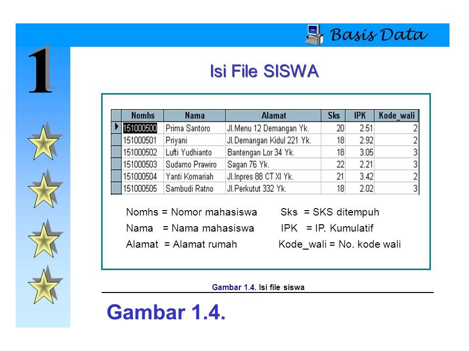 1 Gambar 1.4. Isi File SISWA Basis Data