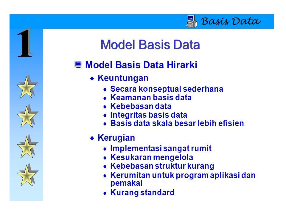 1 Model Basis Data Basis Data Model Basis Data Hirarki Keuntungan