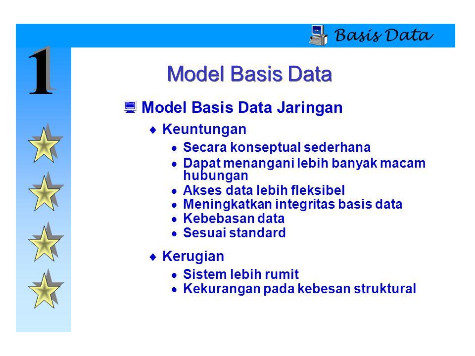 1 Model Basis Data Basis Data Model Basis Data Jaringan Keuntungan