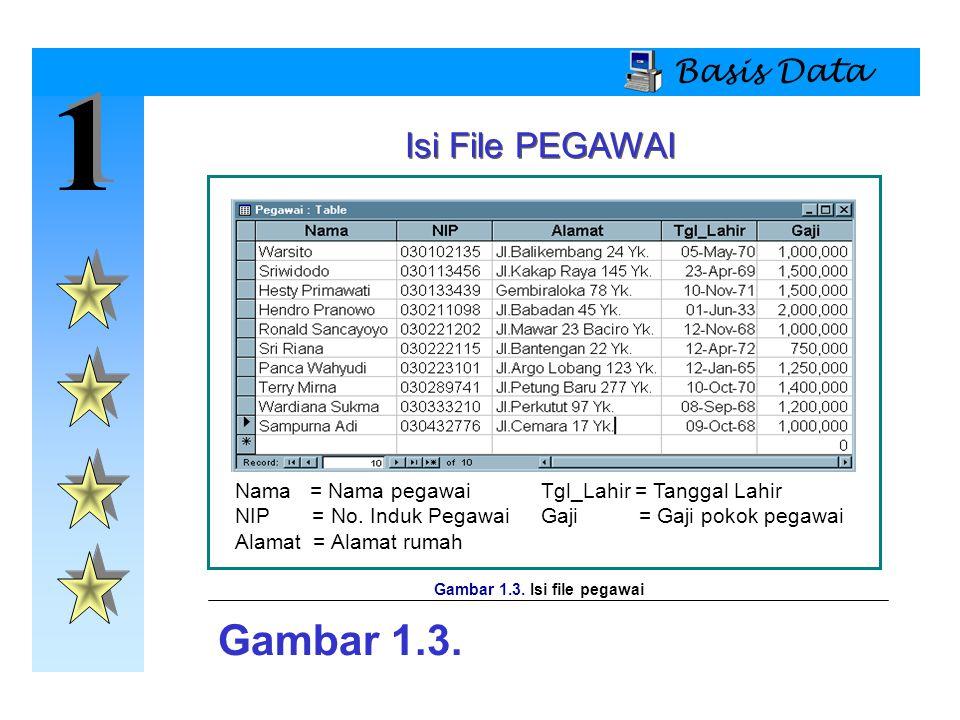 1 Gambar 1.3. Isi File PEGAWAI Basis Data