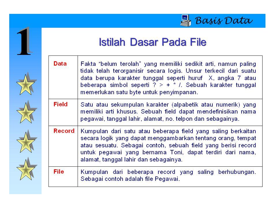 Istilah Dasar Pada File