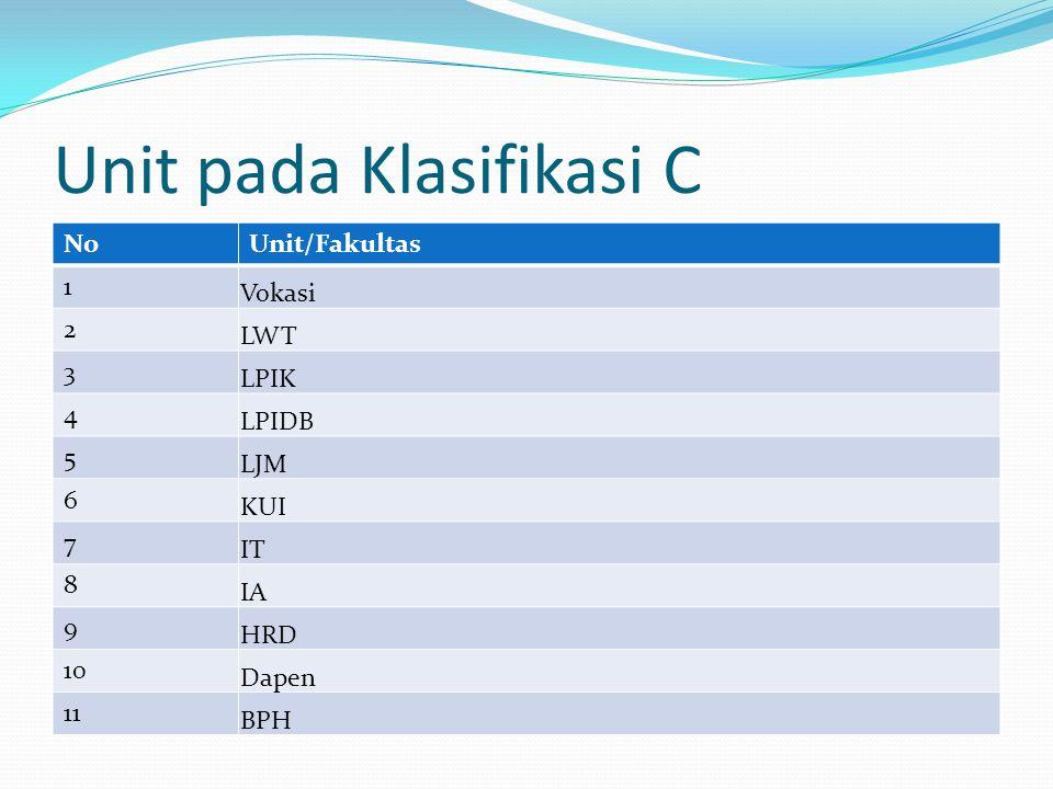 Unit pada Klasifikasi C