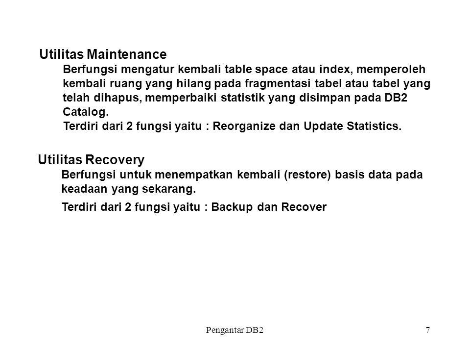 Utilitas Maintenance Utilitas Recovery