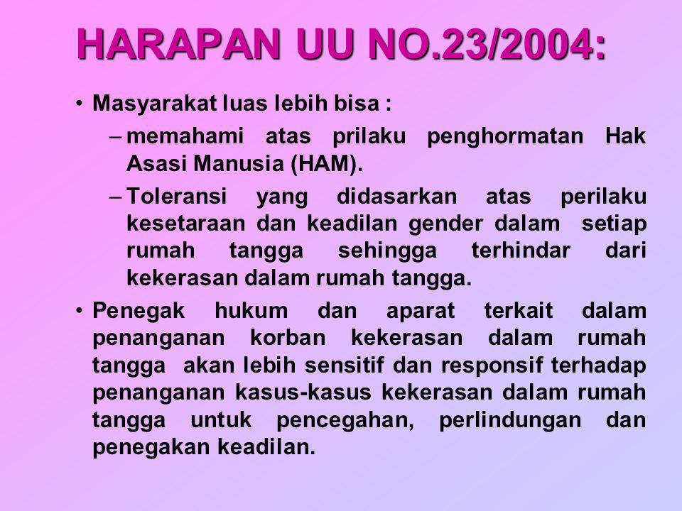 HARAPAN UU NO.23/2004: Masyarakat luas lebih bisa :