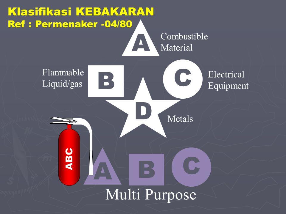 A C B D C B A Multi Purpose Klasifikasi KEBAKARAN