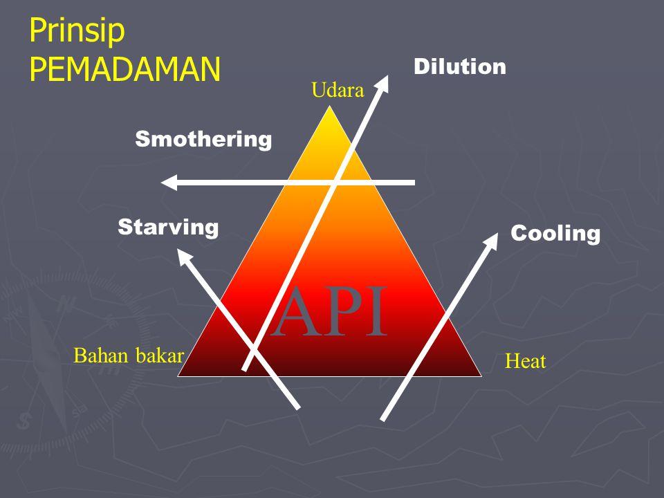 API Prinsip PEMADAMAN Dilution Udara Smothering Starving Cooling