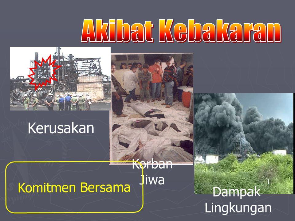 Akibat Kebakaran Kerusakan Korban Jiwa Komitmen Bersama Dampak