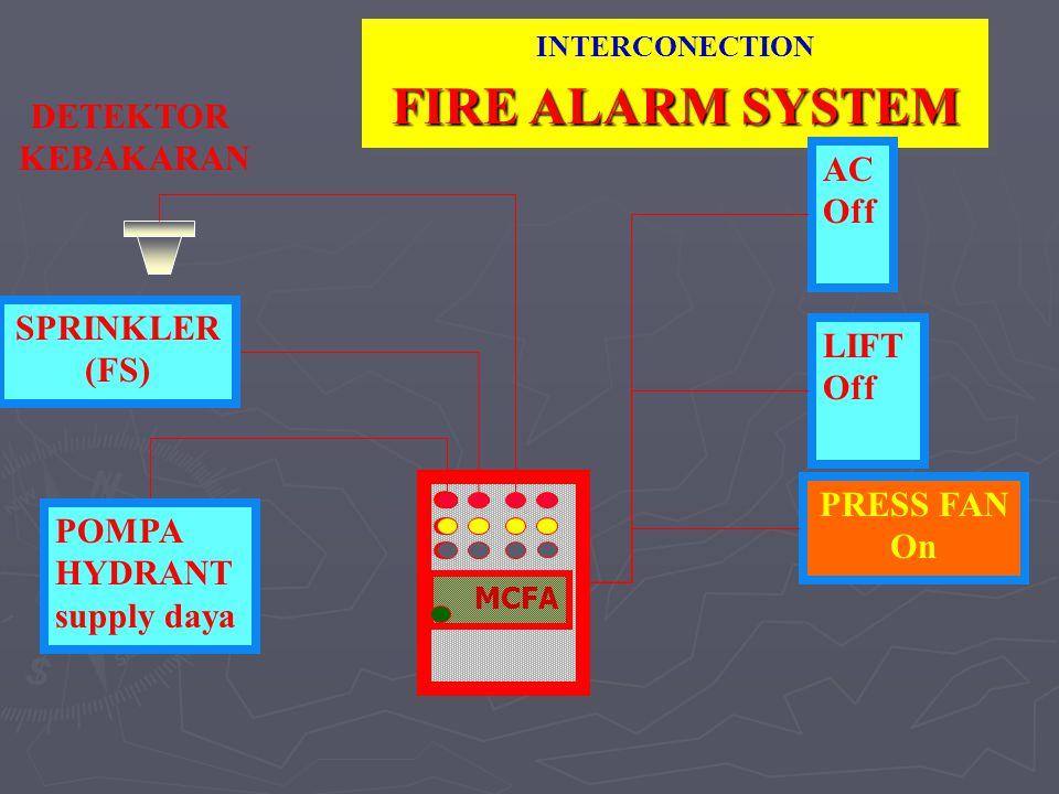 FIRE ALARM SYSTEM DETEKTOR KEBAKARAN AC Off SPRINKLER (FS) LIFT Off