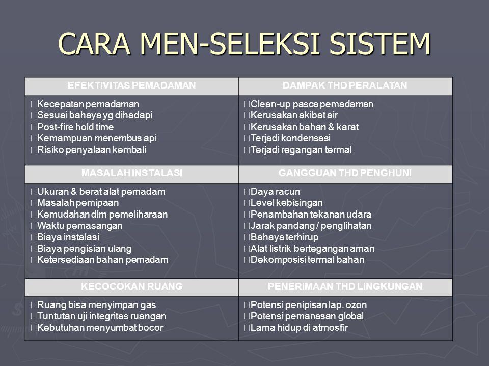 CARA MEN-SELEKSI SISTEM