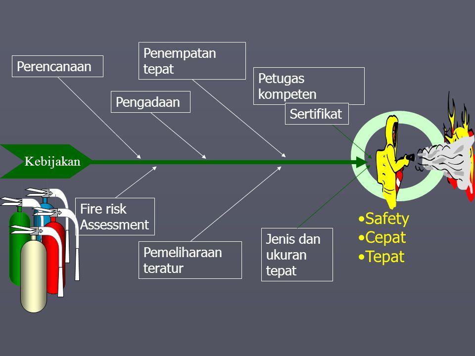 Safety Cepat Tepat Penempatan tepat Perencanaan Petugas kompeten