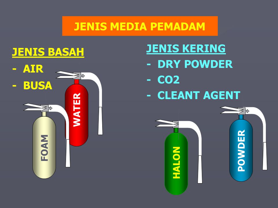 JENIS MEDIA PEMADAM JENIS KERING JENIS BASAH - DRY POWDER - AIR - CO2