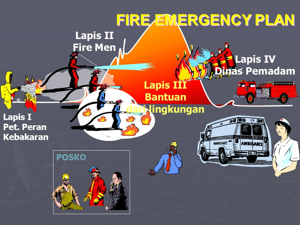 FIRE EMERGENCY PLAN Lapis II Fire Men Lapis IV Dinas Pemadam
