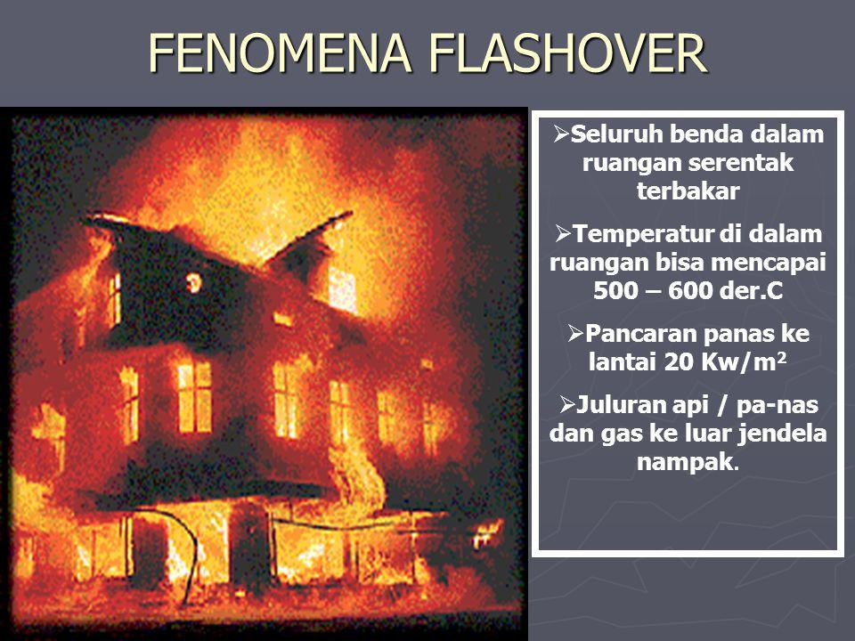 FENOMENA FLASHOVER Seluruh benda dalam ruangan serentak terbakar