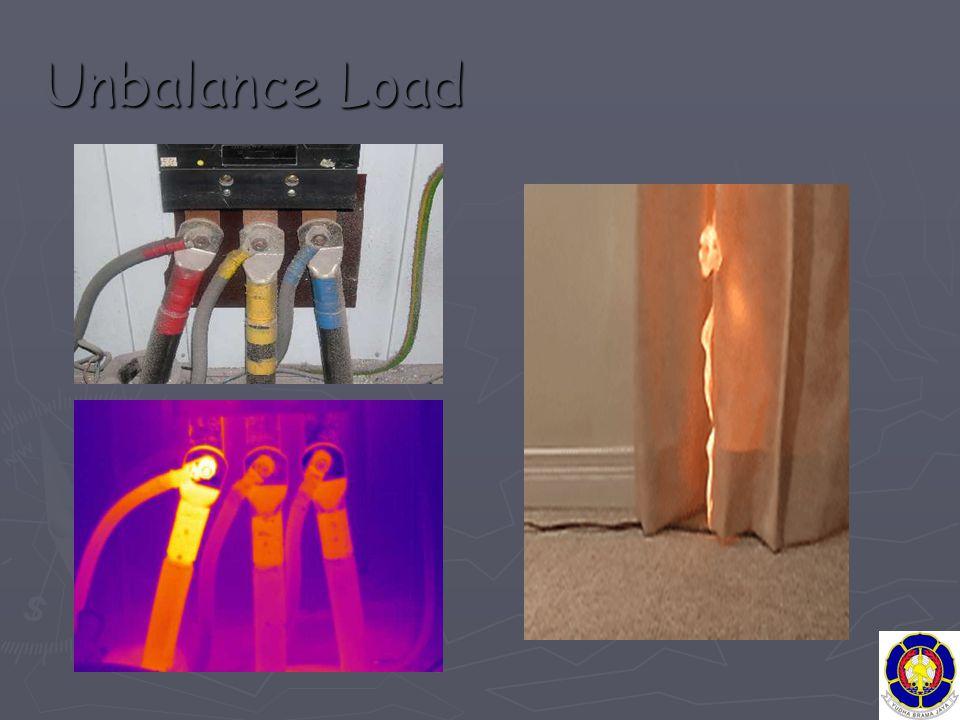 Unbalance Load