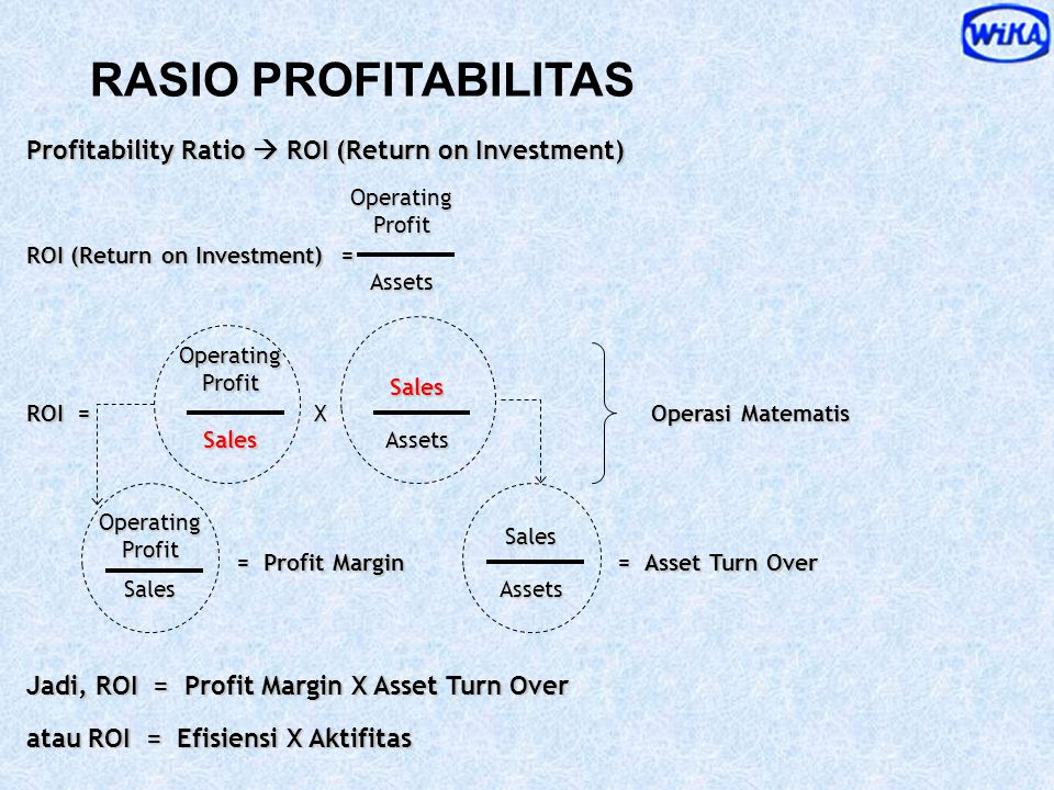 RASIO PROFITABILITAS Profitability Ratio  ROI (Return on Investment)