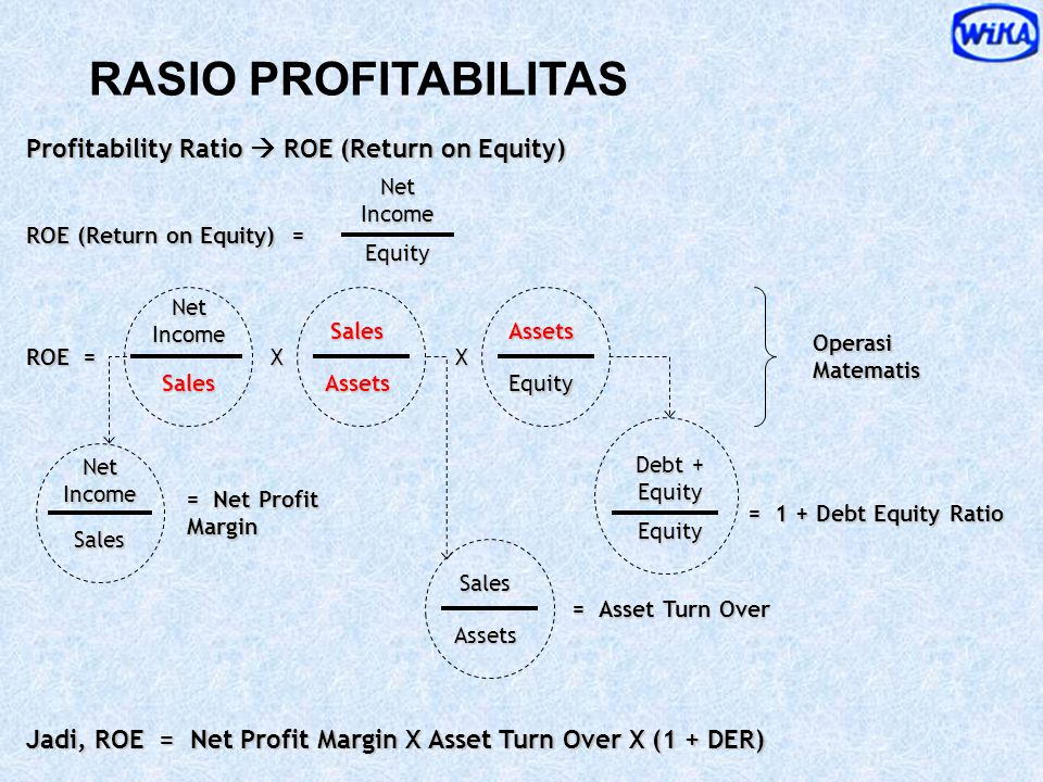 RASIO PROFITABILITAS Profitability Ratio  ROE (Return on Equity)