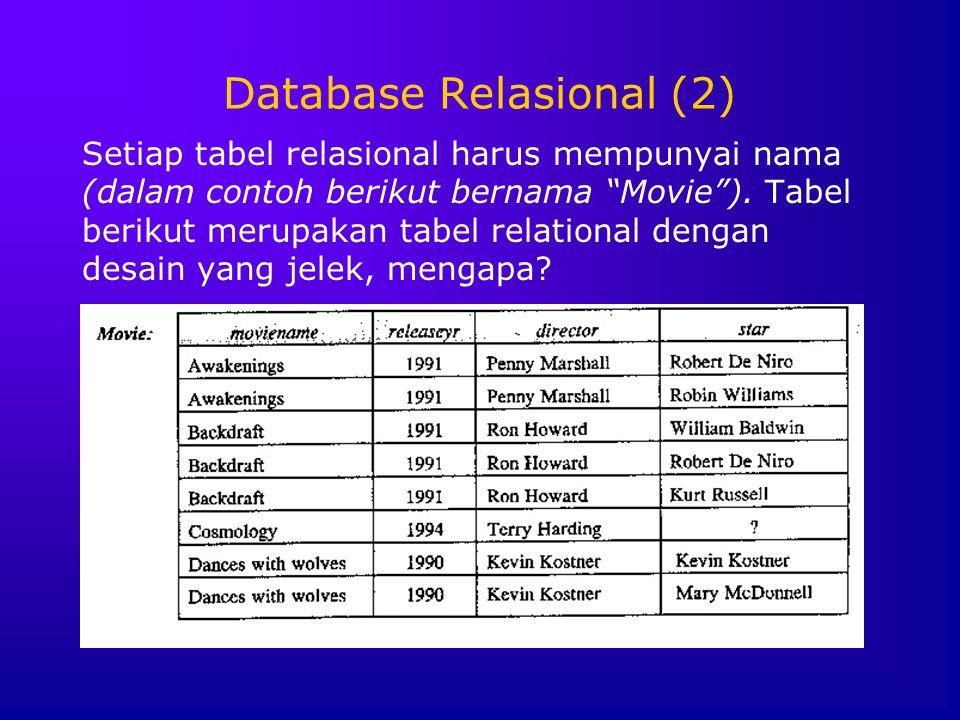Database Relasional (2)