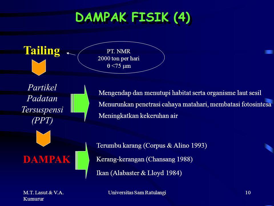 DAMPAK FISIK (4) Tailing DAMPAK Partikel Padatan Tersuspensi (PPT)